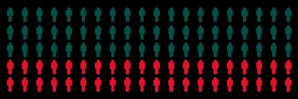 Täteranalyse - Herkunft der Täter